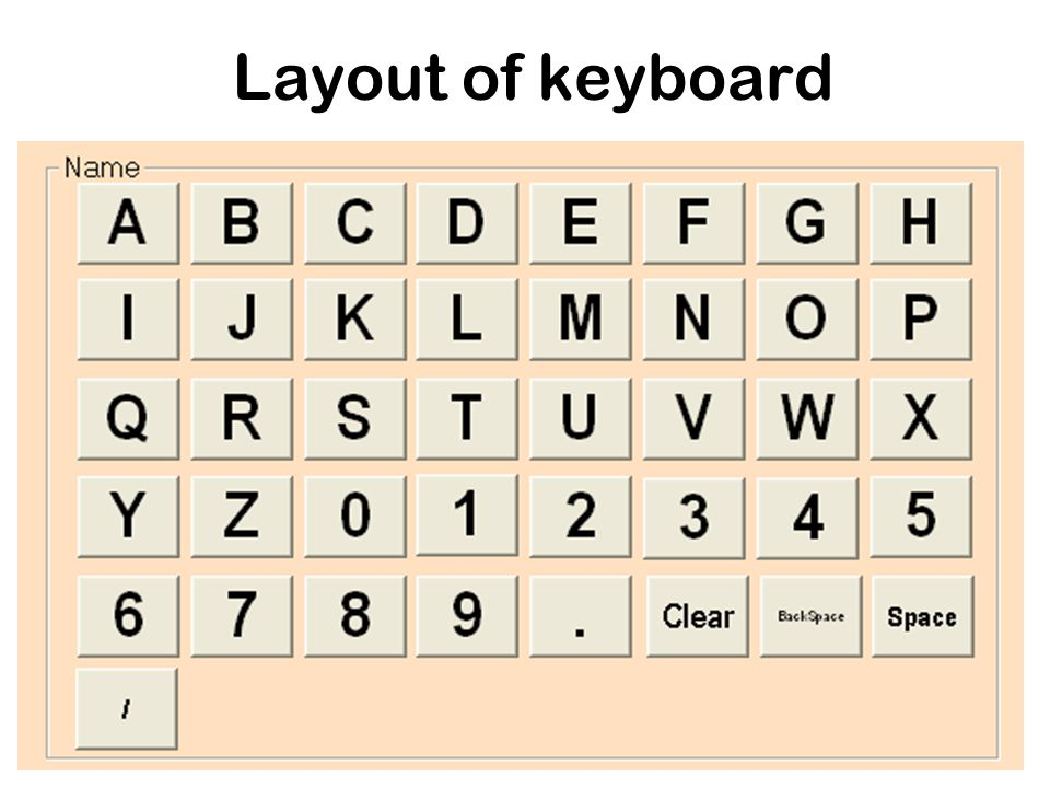 Layout of keyboard
