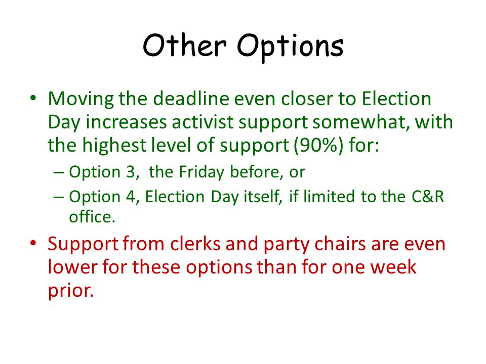 Other Options Moving the deadline even closer to Election Day increases activist support somewhat, with the highest level of support (90%) for: – Option 3, the Friday before, or – Option 4, Election Day itself, if limited to the C&R office.