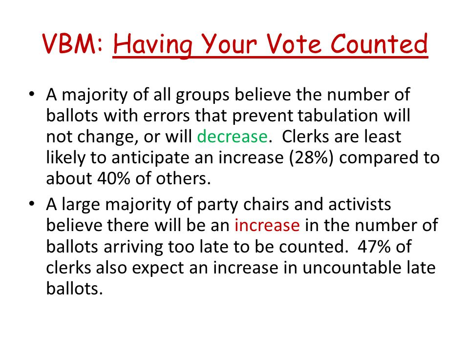 VBM: Having Your Vote Counted A majority of all groups believe the number of ballots with errors that prevent tabulation will not change, or will decrease.