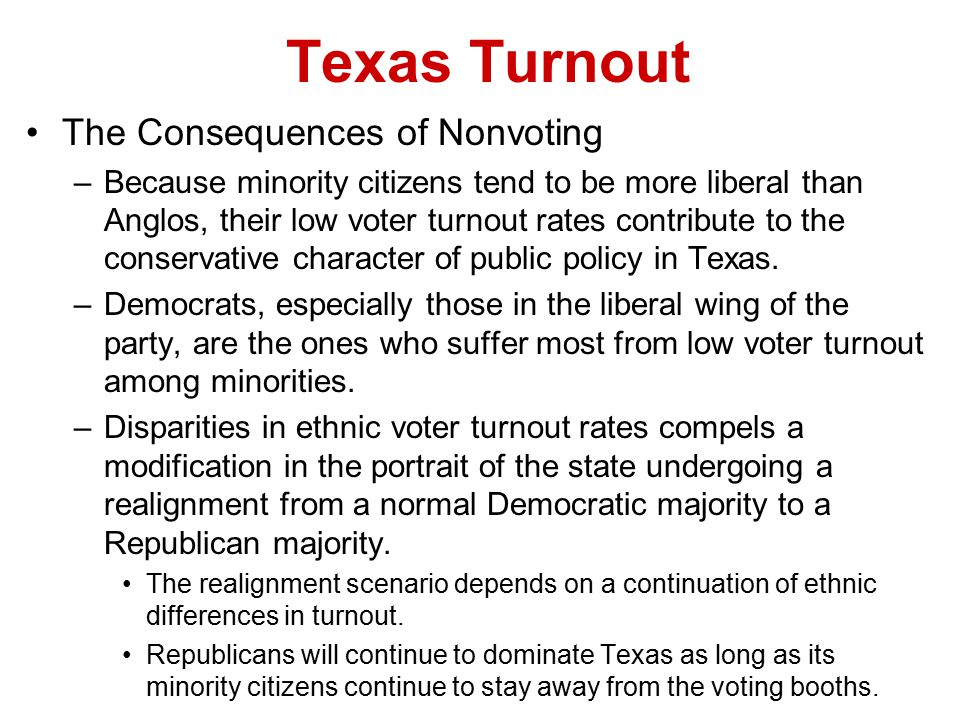 Texas Turnout The Consequences of Nonvoting –Because minority citizens tend to be more liberal than Anglos, their low voter turnout rates contribute t
