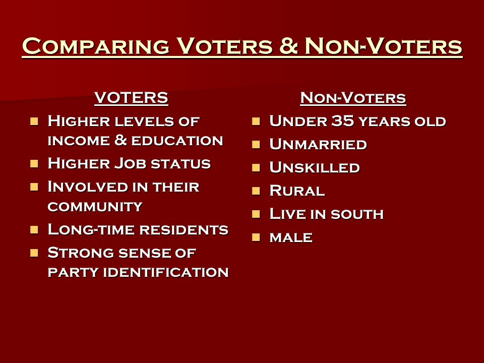 Comparing Voters & Non-Voters VOTERS Higher levels of income & education Higher levels of income & education Higher Job status Higher Job status Invol