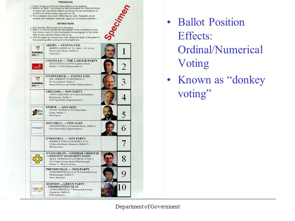 Department of Government Ballot Position Effects: Ordinal/Numerical Voting Known as donkey voting