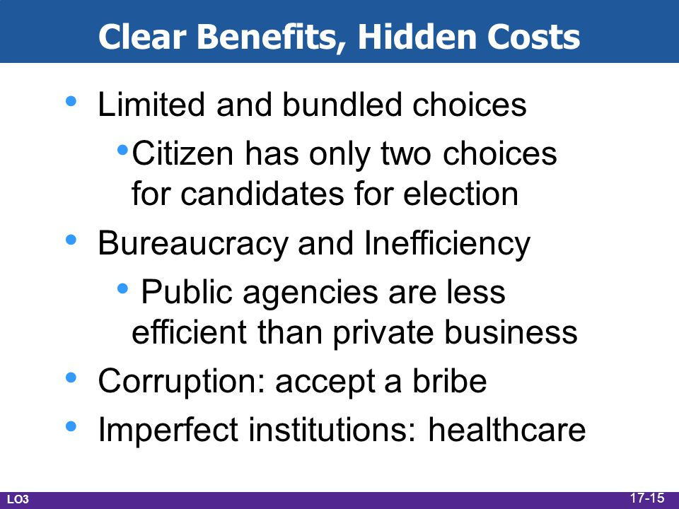 LO3 Clear Benefits, Hidden Costs Limited and bundled choices Citizen has only two choices for candidates for election Bureaucracy and Inefficiency Public agencies are less efficient than private business Corruption: accept a bribe Imperfect institutions: healthcare 17-15