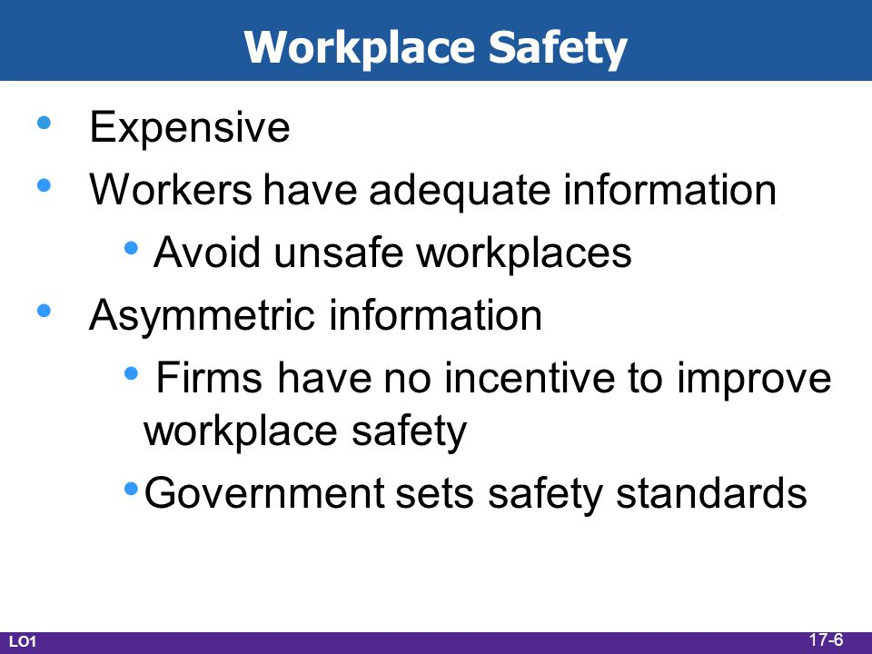 LO1 Workplace Safety Expensive Workers have adequate information Avoid unsafe workplaces Asymmetric information Firms have no incentive to improve workplace safety Government sets safety standards 17-6