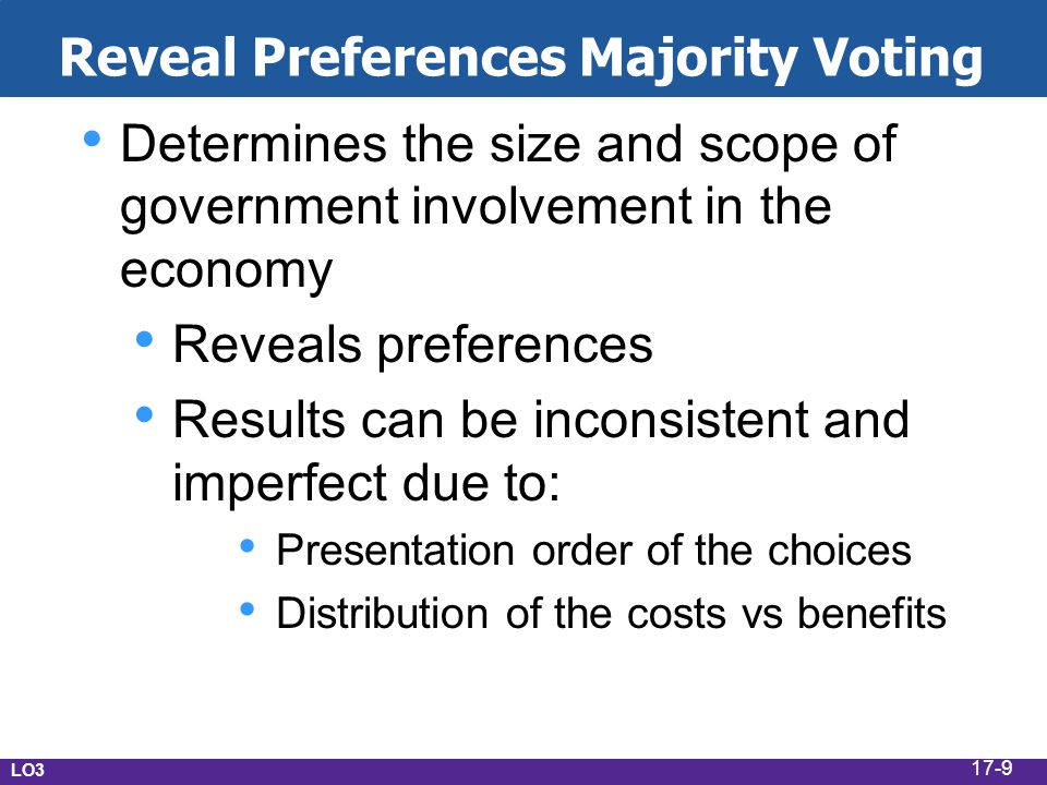 LO3 Reveal Preferences Majority Voting Determines the size and scope of government involvement in the economy Reveals preferences Results can be inconsistent and imperfect due to: Presentation order of the choices Distribution of the costs vs benefits 17-9