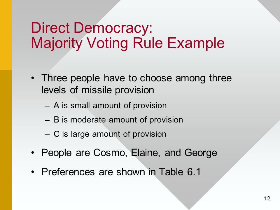 12 Direct Democracy: Majority Voting Rule Example Three people have to choose among three levels of missile provision –A is small amount of provision
