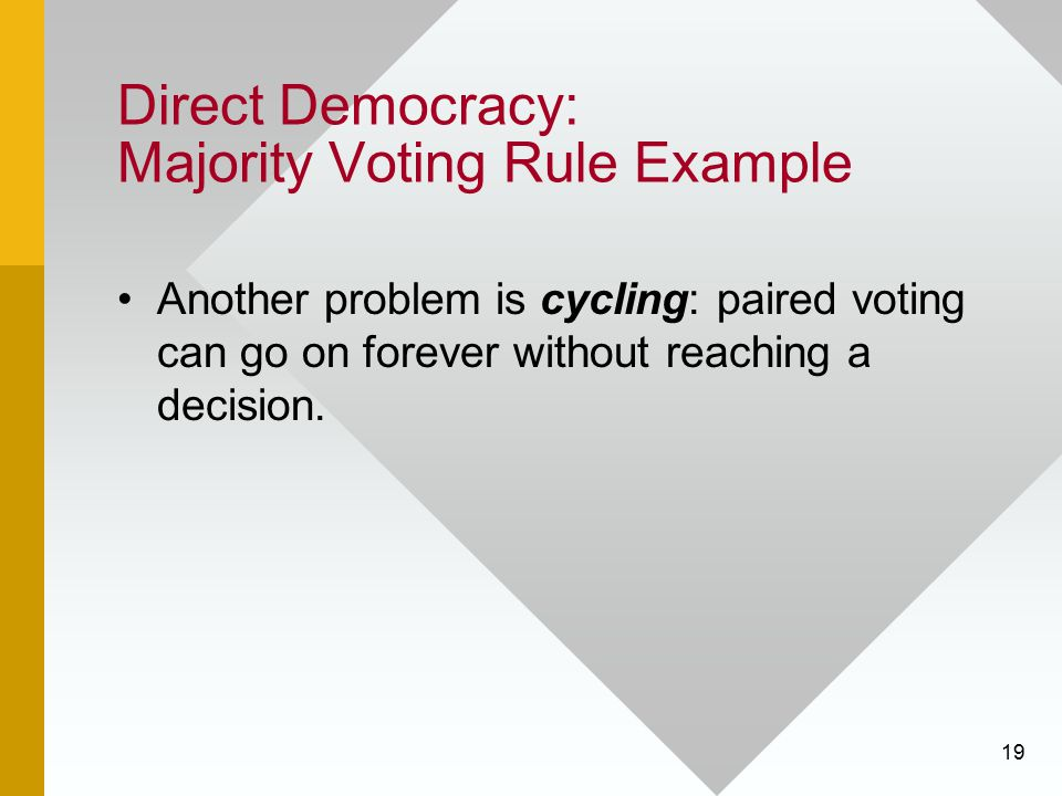 19 Direct Democracy: Majority Voting Rule Example Another problem is cycling: paired voting can go on forever without reaching a decision.