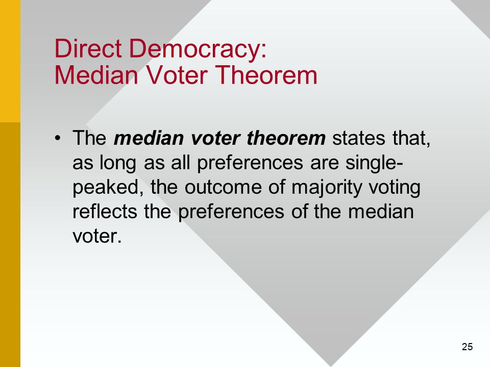 25 Direct Democracy: Median Voter Theorem The median voter theorem states that, as long as all preferences are single- peaked, the outcome of majority