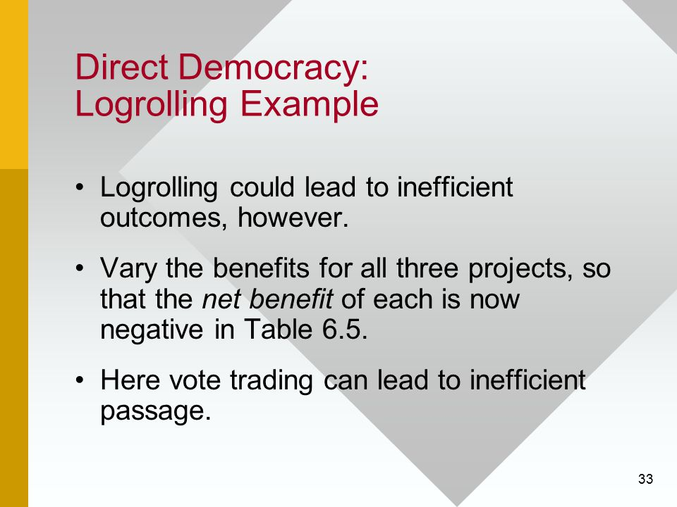 33 Direct Democracy: Logrolling Example Logrolling could lead to inefficient outcomes, however. Vary the benefits for all three projects, so that the