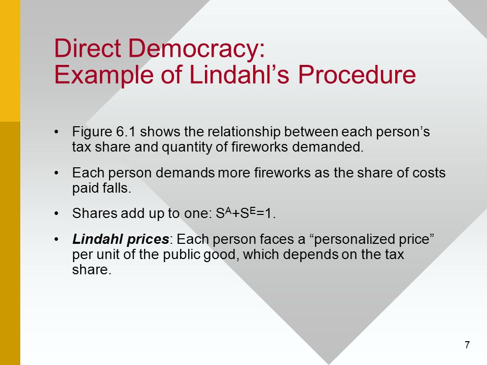 7 Direct Democracy: Example of Lindahl's Procedure Figure 6.1 shows the relationship between each person's tax share and quantity of fireworks demande