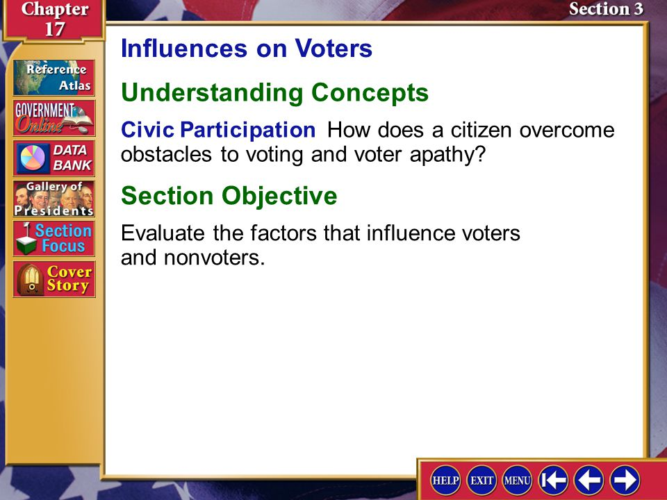 Section 3 Introduction-1 Influences on Voters Key Terms cross-pressured voter, straight party ticket, propaganda Find Out What outside influences affe