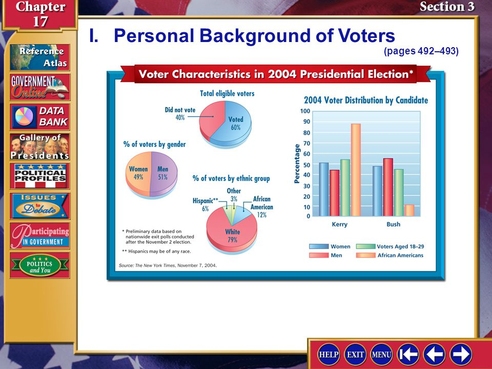 Section 3-2 A.Voters' ages may affect their views and determine their voting decisions. I.Personal Background of Voters (pages 492–493) B.Education, r