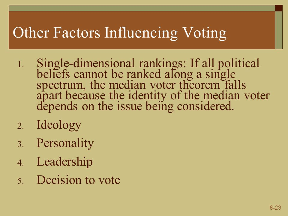 6-23 Other Factors Influencing Voting 1. Single-dimensional rankings: If all political beliefs cannot be ranked along a single spectrum, the median vo