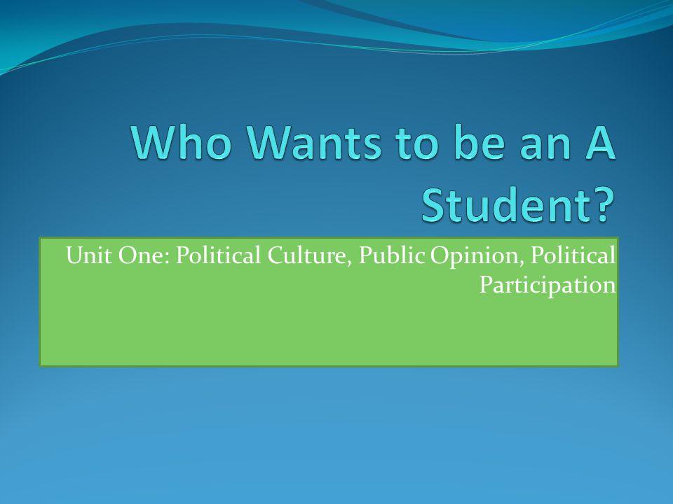 Unit One: Political Culture, Public Opinion, Political Participation