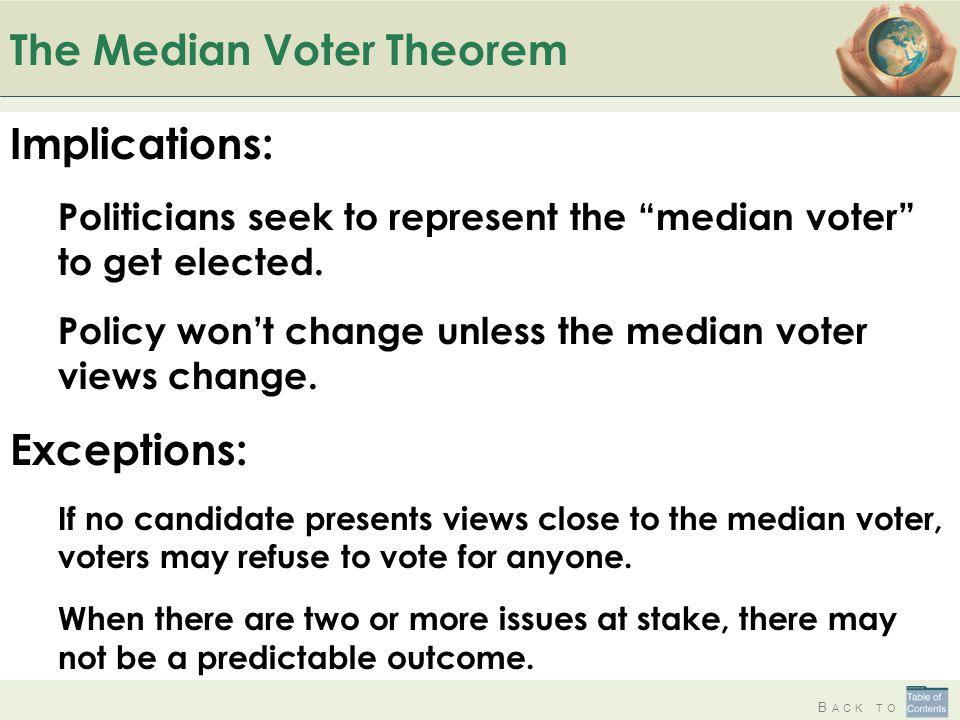 B ACK TO The Median Voter Theorem Implications: Politicians seek to represent the median voter to get elected.