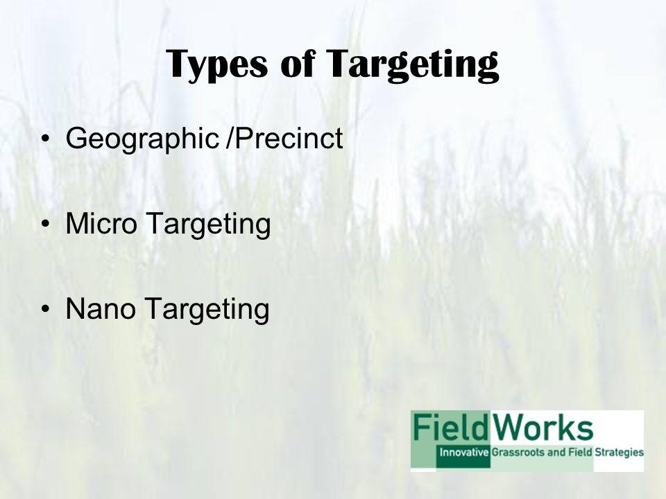 Types of Targeting Geographic /Precinct Micro Targeting Nano Targeting