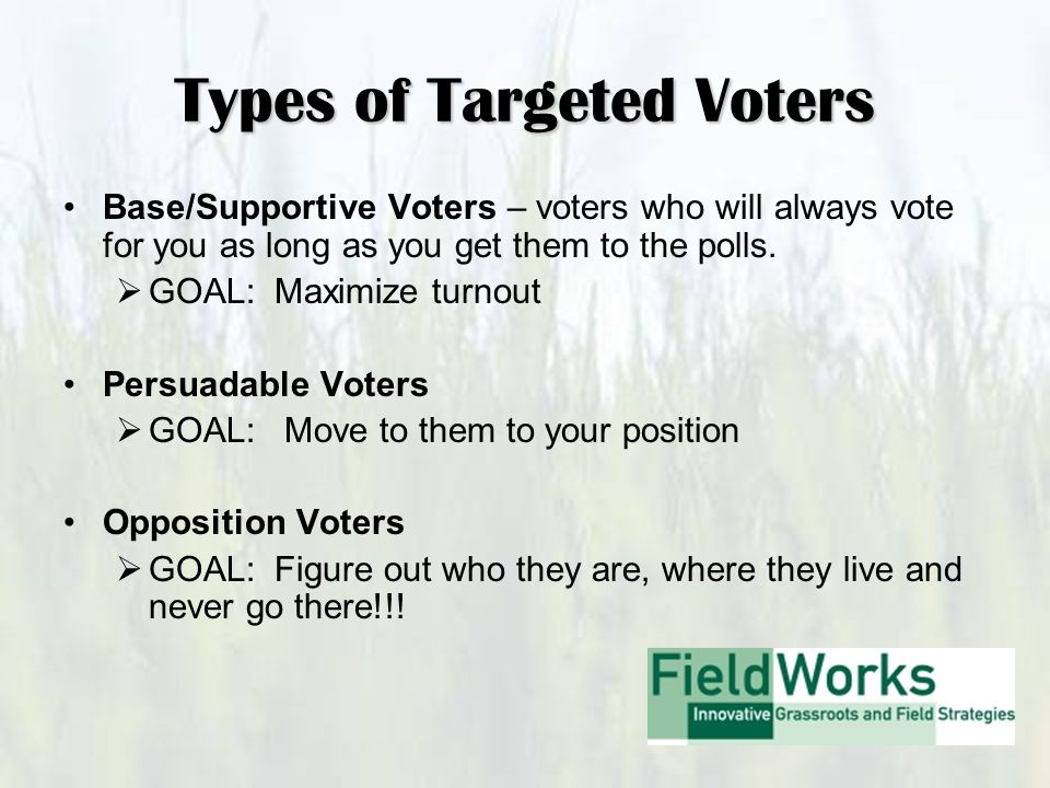 Types of Targeted Voters Base/Supportive Voters – voters who will always vote for you as long as you get them to the polls.