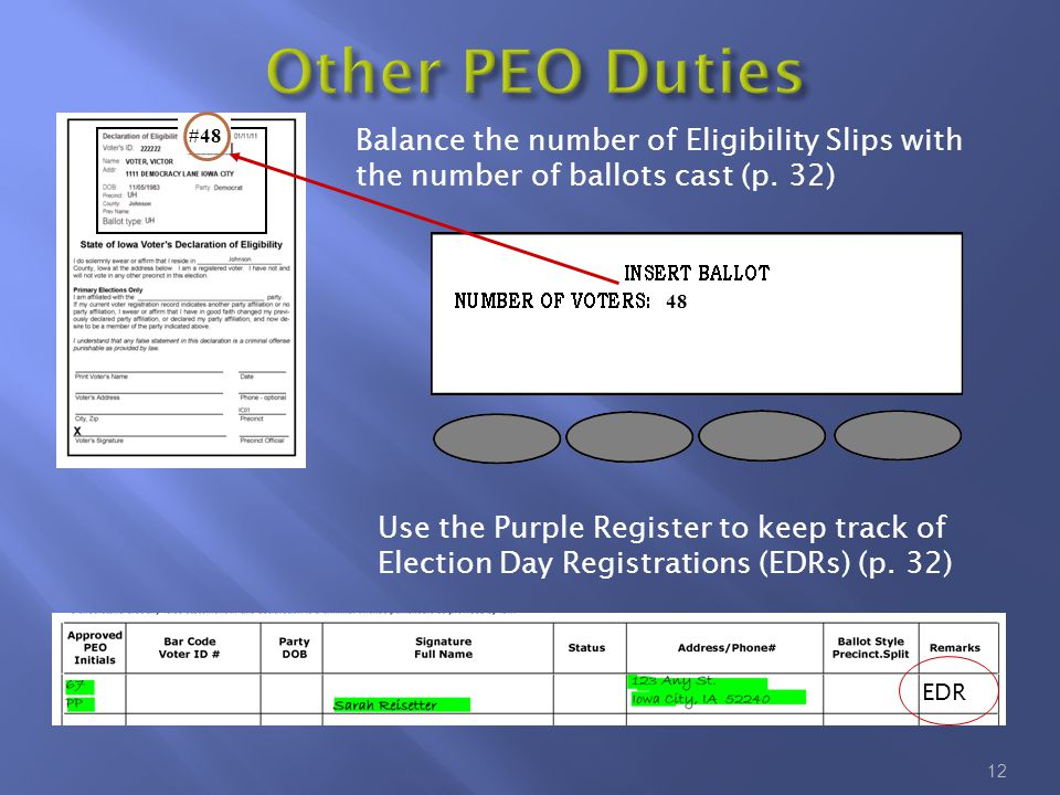 12 Balance the number of Eligibility Slips with the number of ballots cast (p.