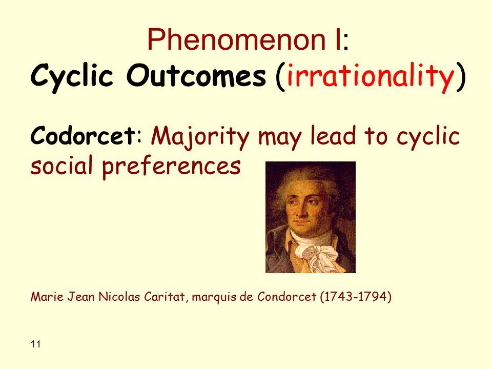11 Phenomenon I: Cyclic Outcomes (irrationality) Codorcet: Majority may lead to cyclic social preferences Marie Jean Nicolas Caritat, marquis de Condorcet (1743-1794)