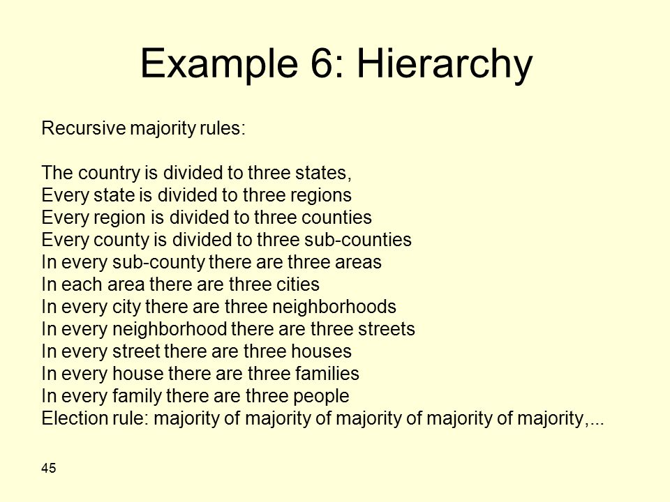 45 Example 6: Hierarchy Recursive majority rules: The country is divided to three states, Every state is divided to three regions Every region is divi