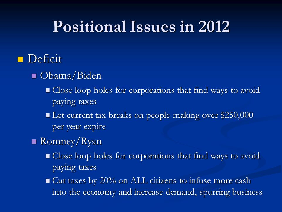Positional Issues in 2012 Deficit Deficit Obama/Biden Obama/Biden Close loop holes for corporations that find ways to avoid paying taxes Close loop holes for corporations that find ways to avoid paying taxes Let current tax breaks on people making over $250,000 per year expire Let current tax breaks on people making over $250,000 per year expire Romney/Ryan Romney/Ryan Close loop holes for corporations that find ways to avoid paying taxes Close loop holes for corporations that find ways to avoid paying taxes Cut taxes by 20% on ALL citizens to infuse more cash into the economy and increase demand, spurring business Cut taxes by 20% on ALL citizens to infuse more cash into the economy and increase demand, spurring business