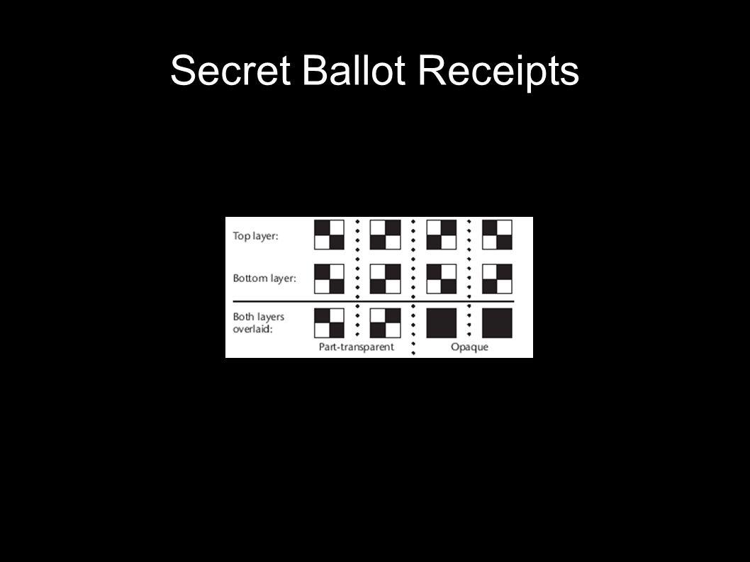 Secret Ballot Receipts