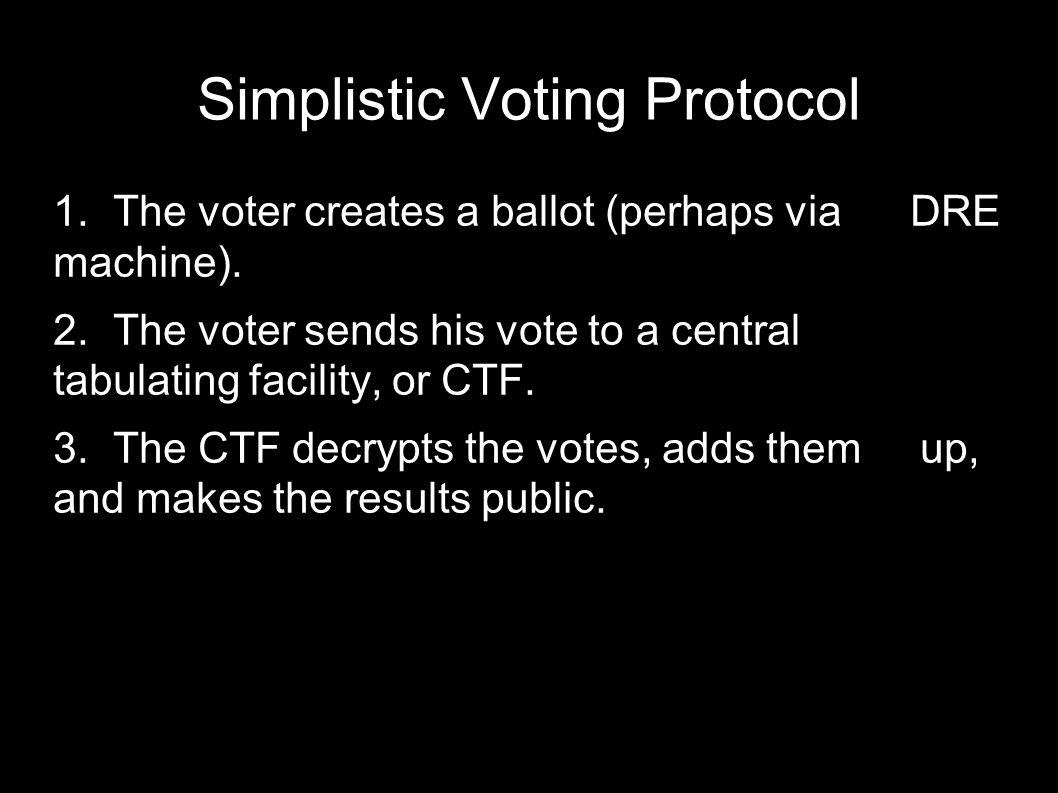 Simplistic Voting Protocol  The voter creates a ballot (perhaps via DRE machine).
