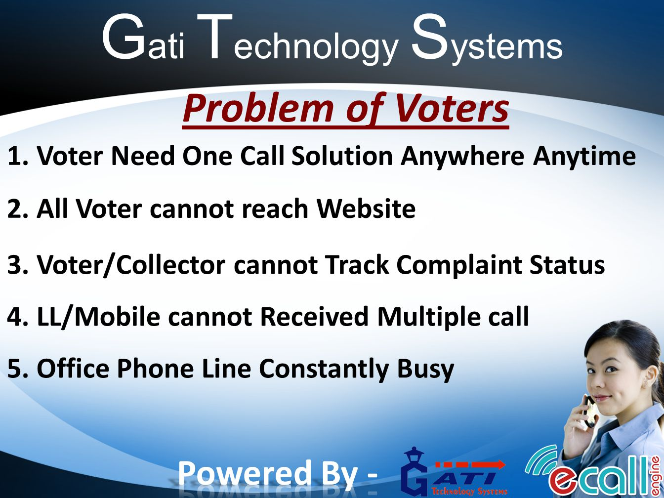Problem of Voters 2. All Voter cannot reach Website 4.