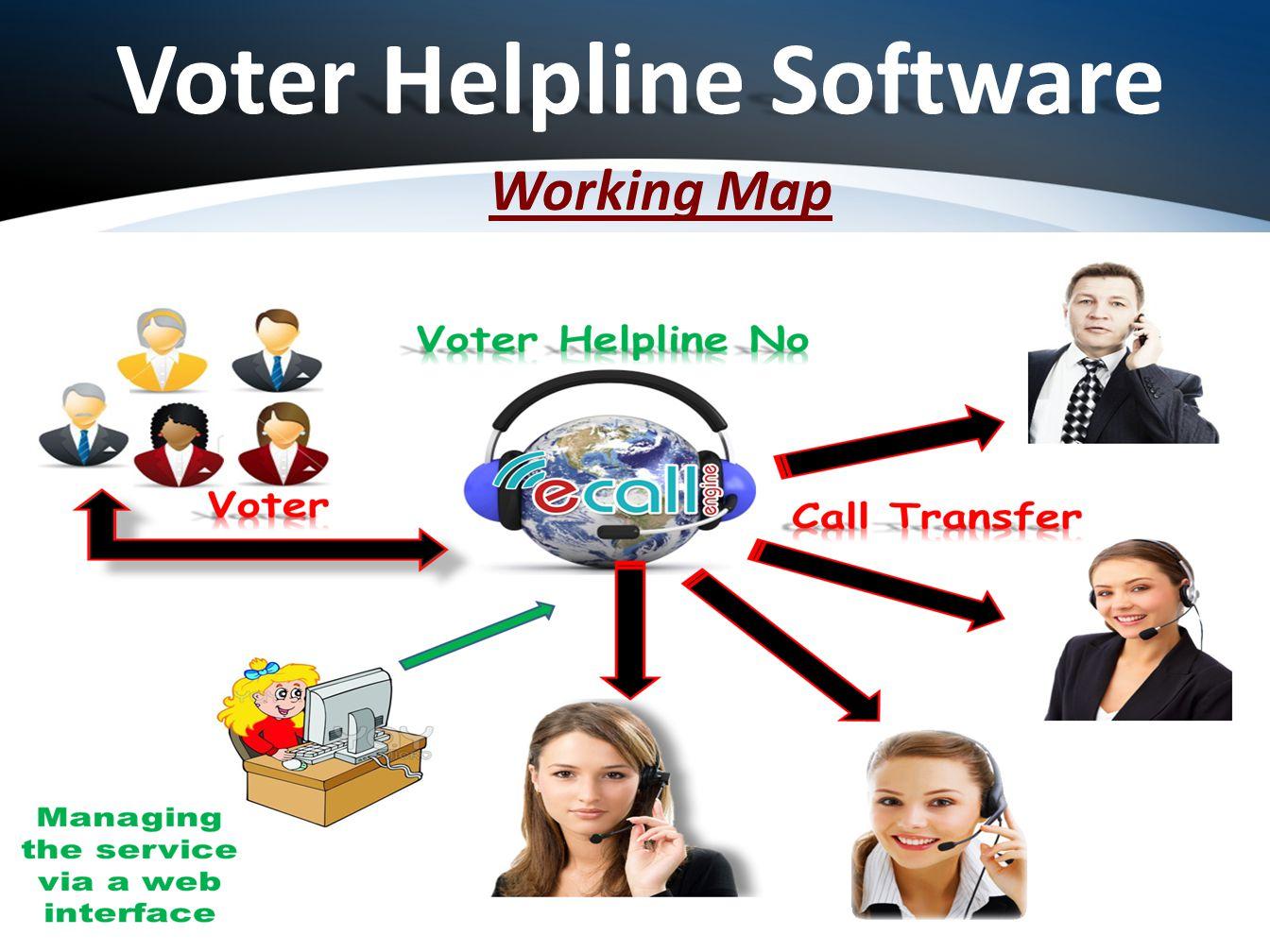Voter Helpline Software Working Map