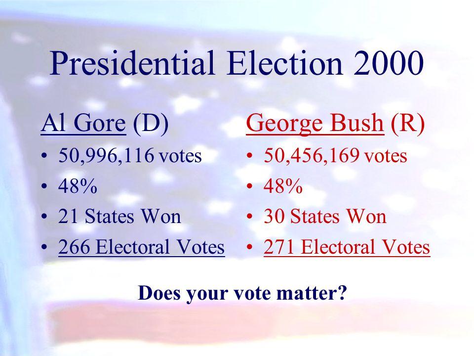Presidential Election 2000 Al Gore (D) 50,996,116 votes 48% 21 States Won 266 Electoral Votes George Bush (R) 50,456,169 votes 48% 30 States Won 271 E