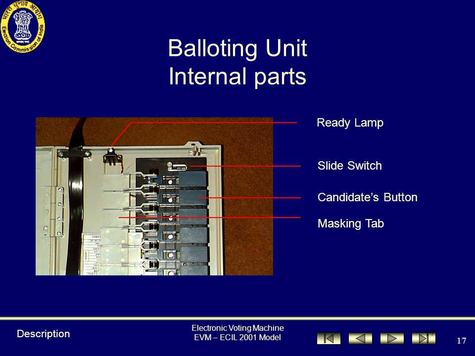 Electronic Voting Machine EVM – ECIL 2001 Model 16 Balloting Unit Opening of Cover 1 2 3 4 Latch Pull the latchesLift the cover Description