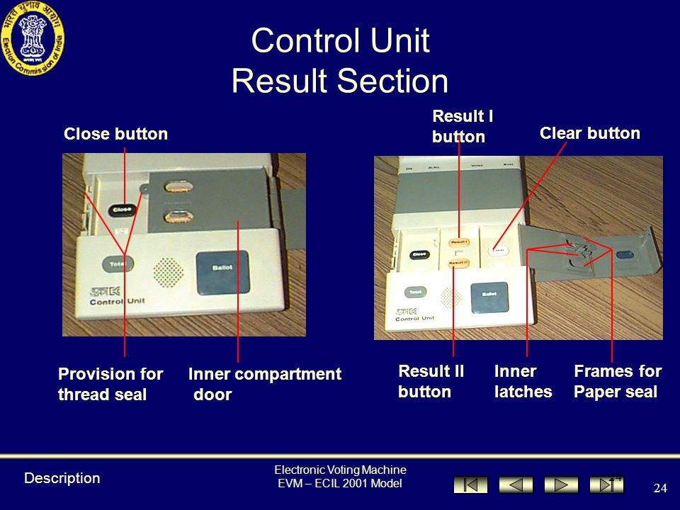 Electronic Voting Machine EVM – ECIL 2001 Model 23 Control Unit Candidate Set Section Provision for thread seal Latch Power pack compartment Plug for power pack Candidate set button Candidate set section inner door Candidate set section outer door Provision for Thread seal Description
