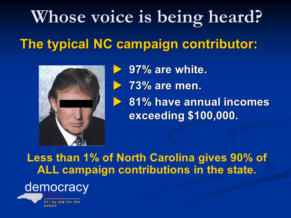 democracy NORTH CAROLINA Of, by and for the people Whose voice is shaping policy debate.