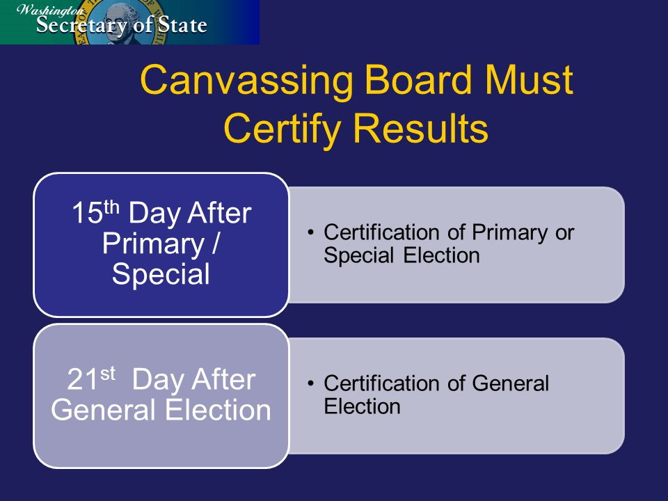 Canvassing Board Must Certify Results Certification of Primary or Special Election 15 th Day After Primary / Special Certification of General Election 21 st Day After General Election