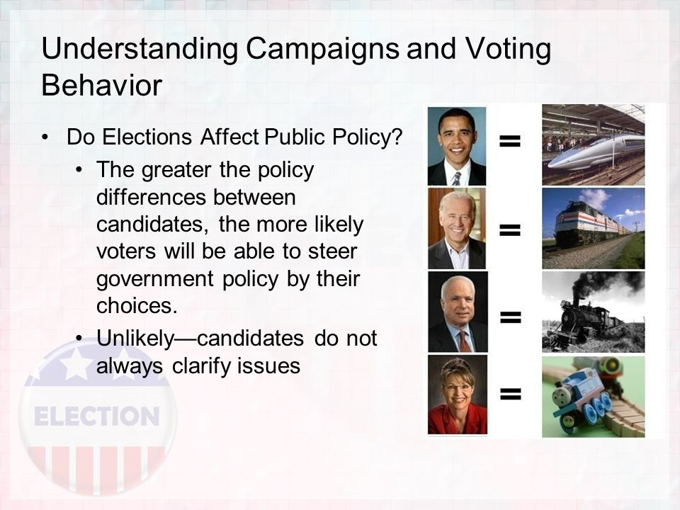 Understanding Campaigns and Voting Behavior Do Elections Affect Public Policy.