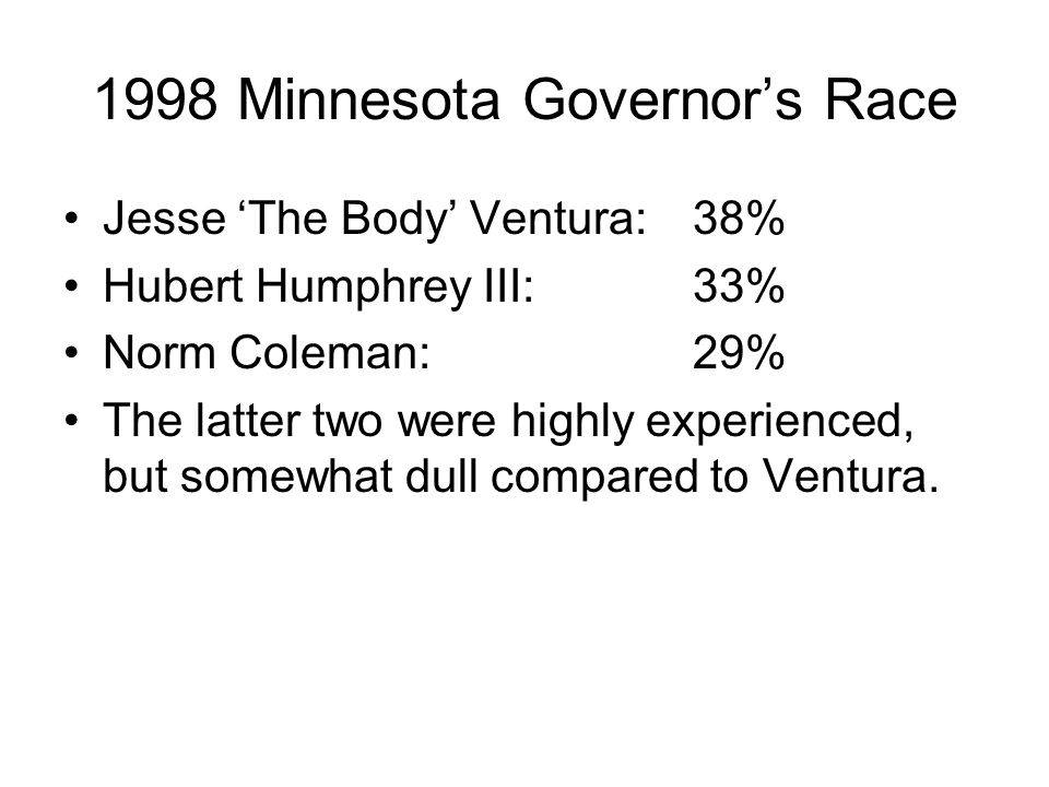1998 Minnesota Governor's Race Jesse 'The Body' Ventura:38% Hubert Humphrey III:33% Norm Coleman:29% The latter two were highly experienced, but somewhat dull compared to Ventura.
