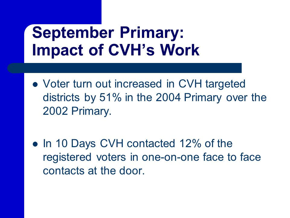 September Primary: Impact of CVH's Work Voter turn out increased in CVH targeted districts by 51% in the 2004 Primary over the 2002 Primary.