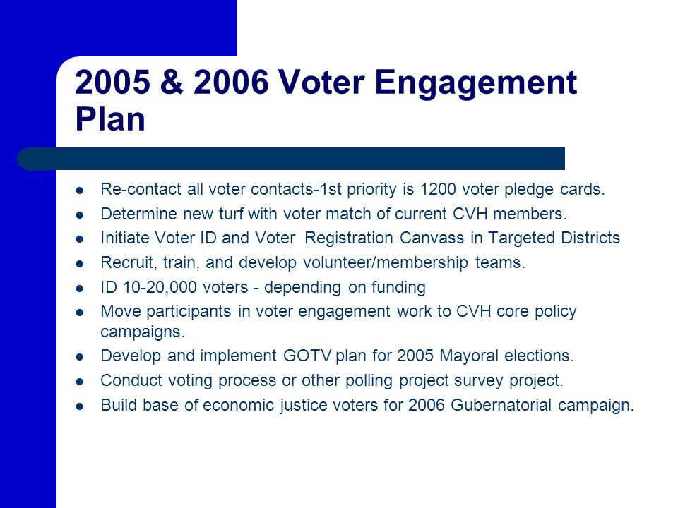 2005 & 2006 Voter Engagement Plan Re-contact all voter contacts-1st priority is 1200 voter pledge cards.