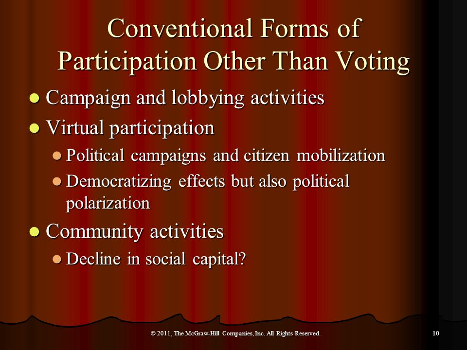 Conventional Forms of Participation Other Than Voting Campaign and lobbying activities Campaign and lobbying activities Virtual participation Virtual participation Political campaigns and citizen mobilization Political campaigns and citizen mobilization Democratizing effects but also political polarization Democratizing effects but also political polarization Community activities Community activities Decline in social capital.