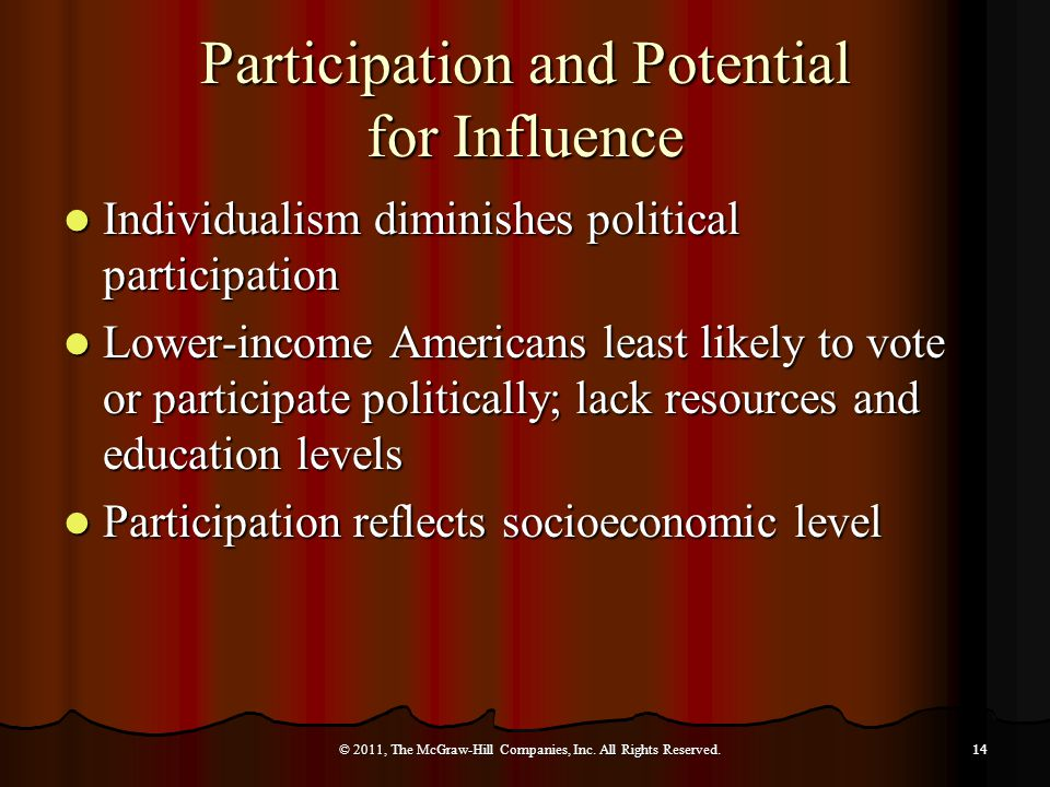 Participation and Potential for Influence Individualism diminishes political participation Individualism diminishes political participation Lower-income Americans least likely to vote or participate politically; lack resources and education levels Lower-income Americans least likely to vote or participate politically; lack resources and education levels Participation reflects socioeconomic level Participation reflects socioeconomic level © 2011, The McGraw-Hill Companies, Inc.