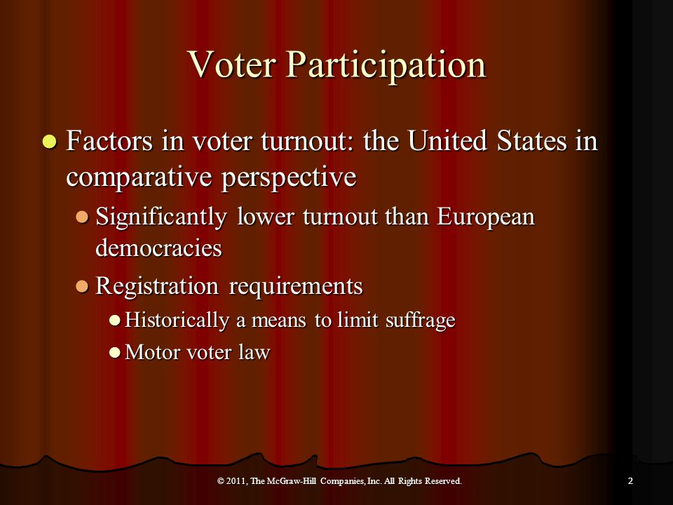 Voter Participation Factors in voter turnout: the United States in comparative perspective Factors in voter turnout: the United States in comparative perspective Significantly lower turnout than European democracies Significantly lower turnout than European democracies Registration requirements Registration requirements Historically a means to limit suffrage Historically a means to limit suffrage Motor voter law Motor voter law © 2011, The McGraw-Hill Companies, Inc.