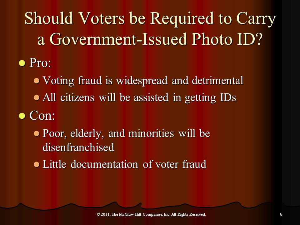 Should Voters be Required to Carry a Government-Issued Photo ID.