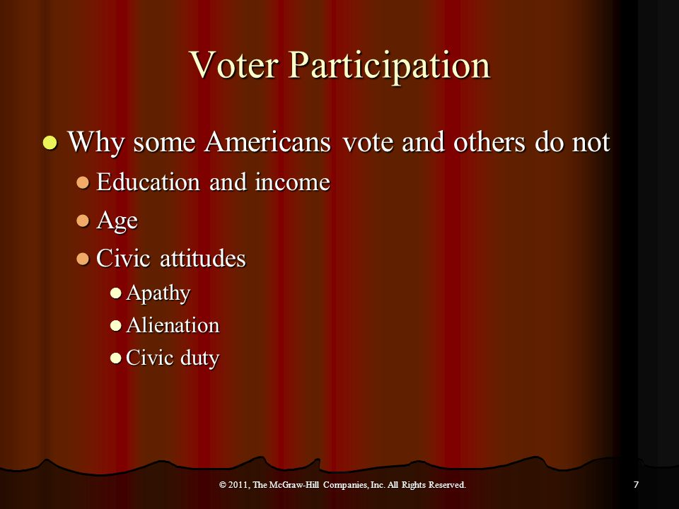 Voter Participation Why some Americans vote and others do not Why some Americans vote and others do not Education and income Education and income Age Age Civic attitudes Civic attitudes Apathy Apathy Alienation Alienation Civic duty Civic duty © 2011, The McGraw-Hill Companies, Inc.