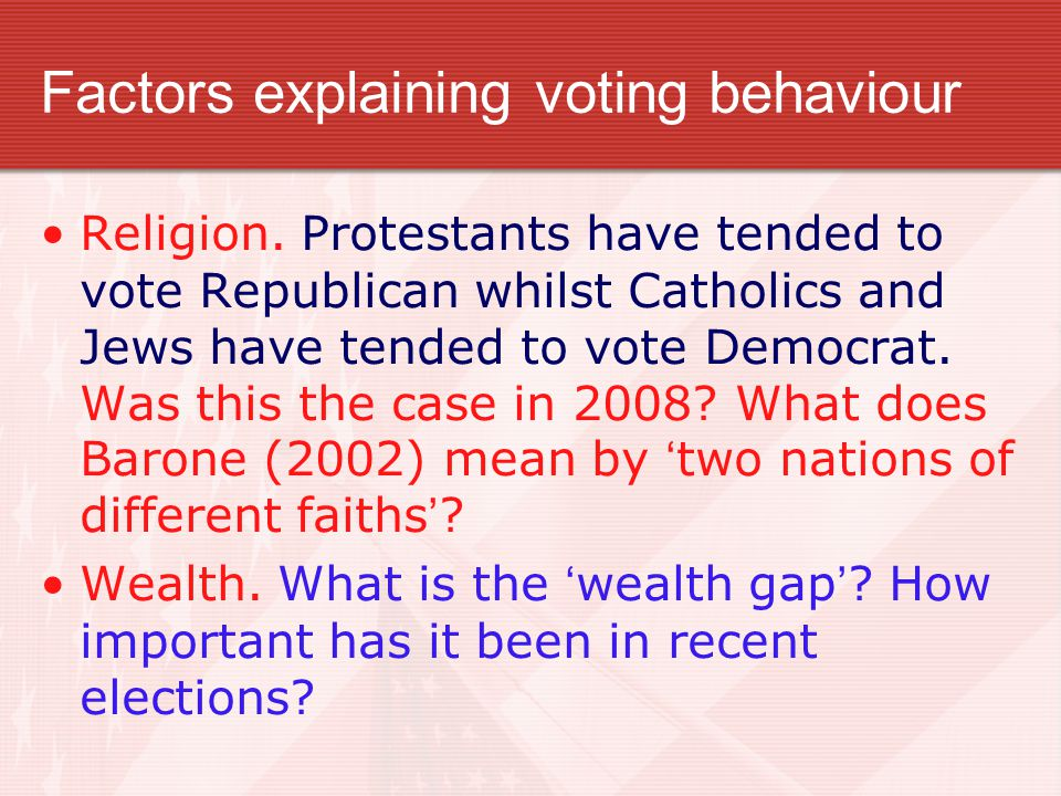 Factors explaining voting behaviour Religion.