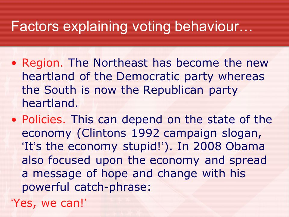Factors explaining voting behaviour… Region.