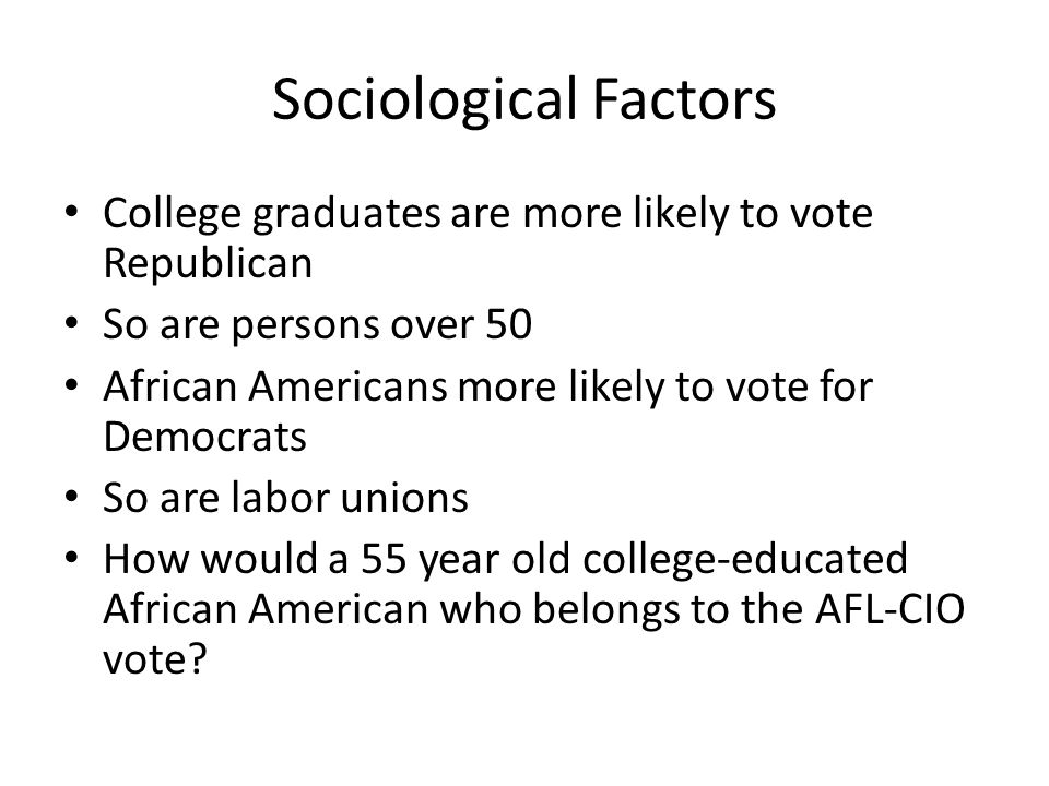 Sociological Factors College graduates are more likely to vote Republican So are persons over 50 African Americans more likely to vote for Democrats S