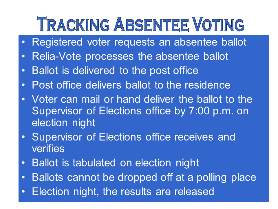 Registered voter requests an absentee ballot Relia-Vote processes the absentee ballot Ballot is delivered to the post office Post office delivers ballot to the residence Voter can mail or hand deliver the ballot to the Supervisor of Elections office by 7:00 p.m.