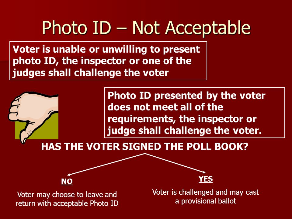 Photo ID – Not Acceptable Voter is unable or unwilling to present photo ID, the inspector or one of the judges shall challenge the voter Photo ID presented by the voter does not meet all of the requirements, the inspector or judge shall challenge the voter.