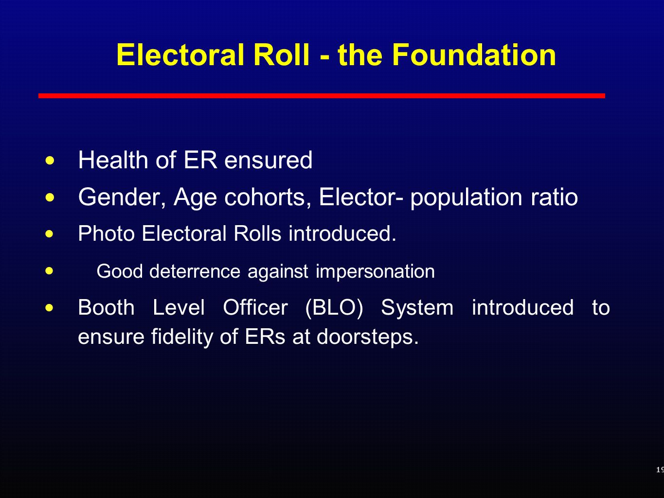 19 Electoral Roll - the Foundation Health of ER ensured Gender, Age cohorts, Elector- population ratio Photo Electoral Rolls introduced.