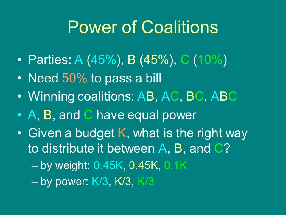 Power of Coalitions Parties: A (45%), B (45%), C (10%) Need 50% to pass a bill Winning coalitions: AB, AC, BC, ABC A, B, and C have equal power Given a budget K, what is the right way to distribute it between A, B, and C.